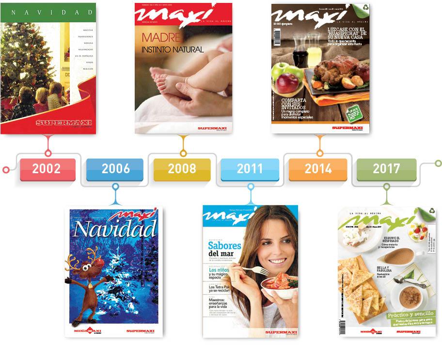revistas Maxi