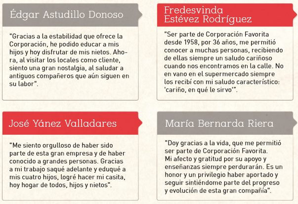 Revista Maxi - Homenaje