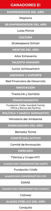 Revista Maxi - Emprendimientos