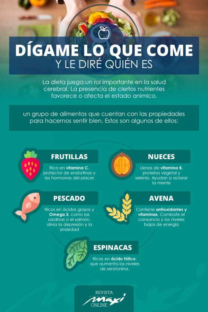 infografia_alimentos REVISTA MAXI