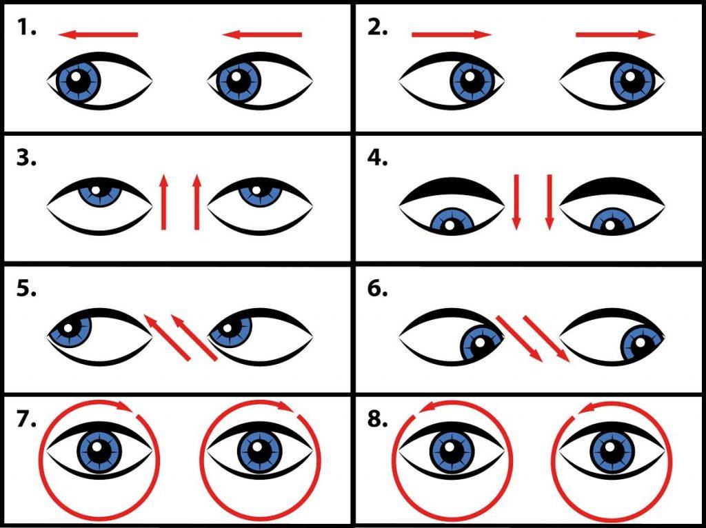 ejercicios ojos